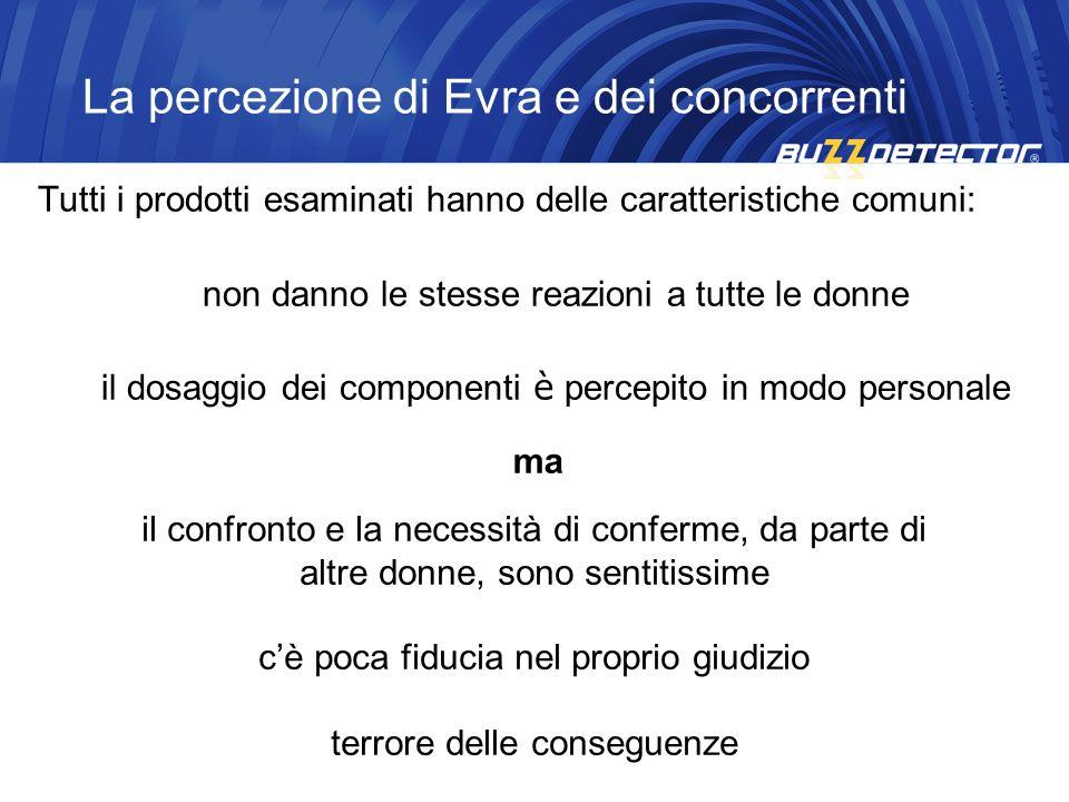 La percezione di Evra e dei concorrenti