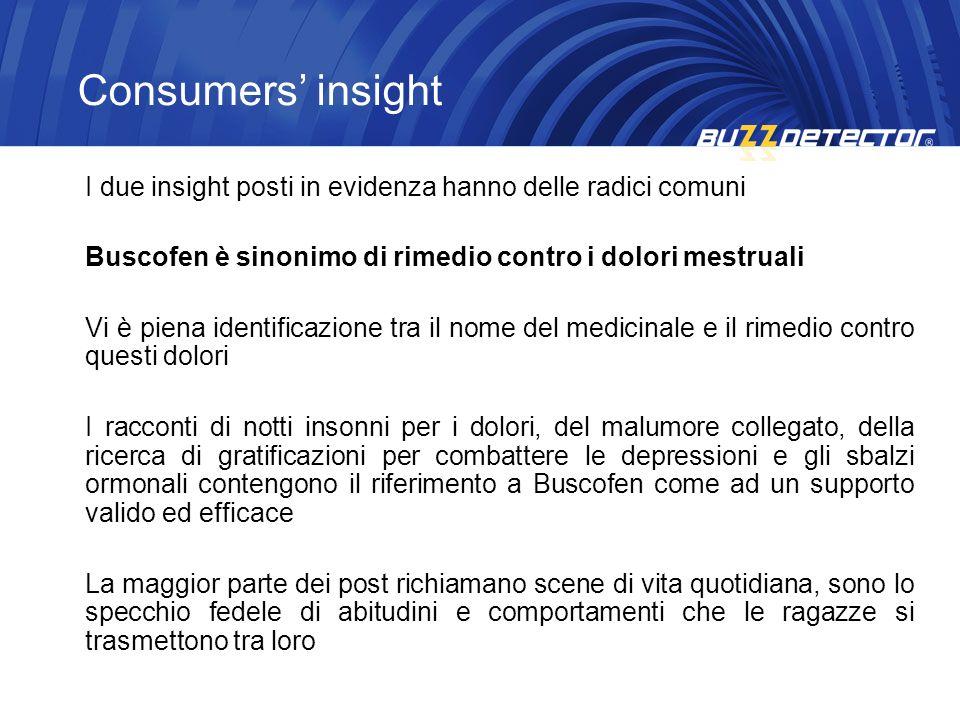 Consumers' insight I due insight posti in evidenza hanno delle radici comuni. Buscofen è sinonimo di rimedio contro i dolori mestruali.