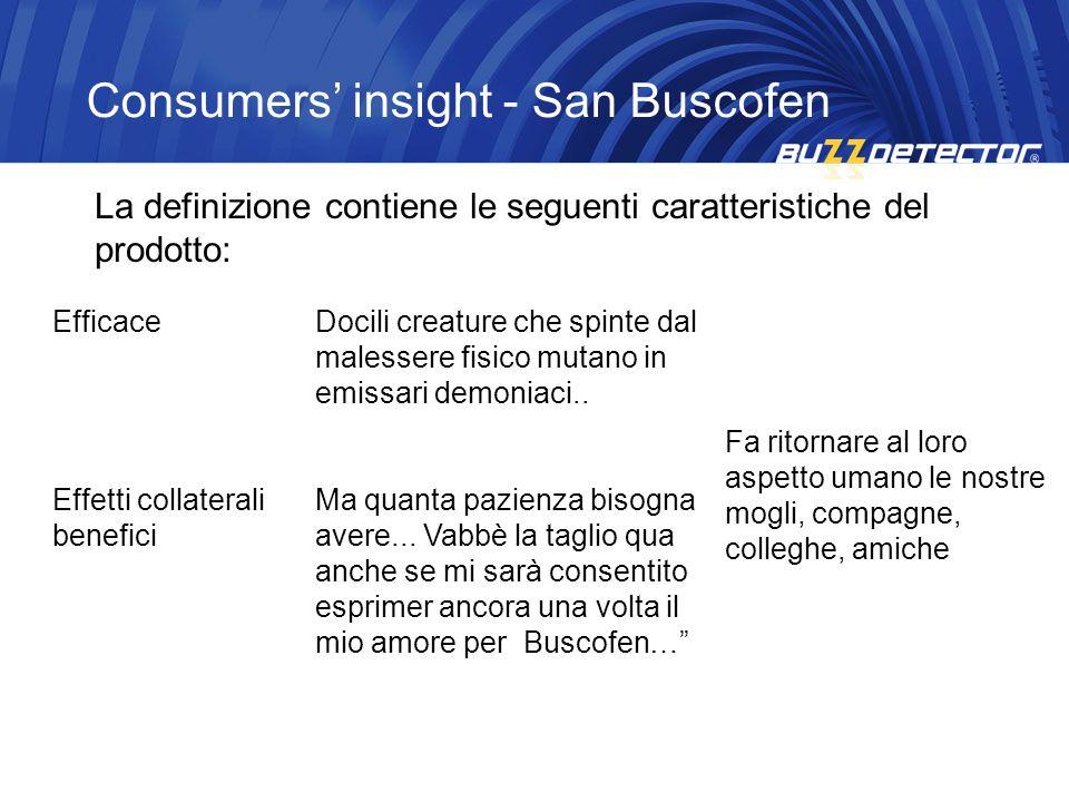 Consumers' insight - San Buscofen