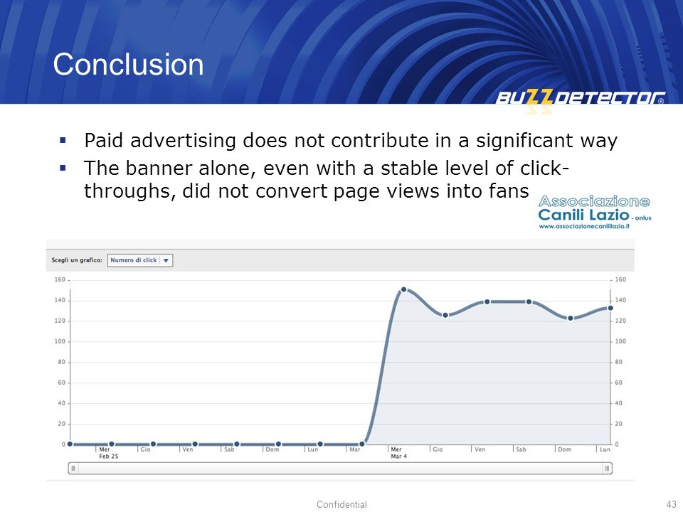 Conclusion Paid advertising does not contribute in a significant way