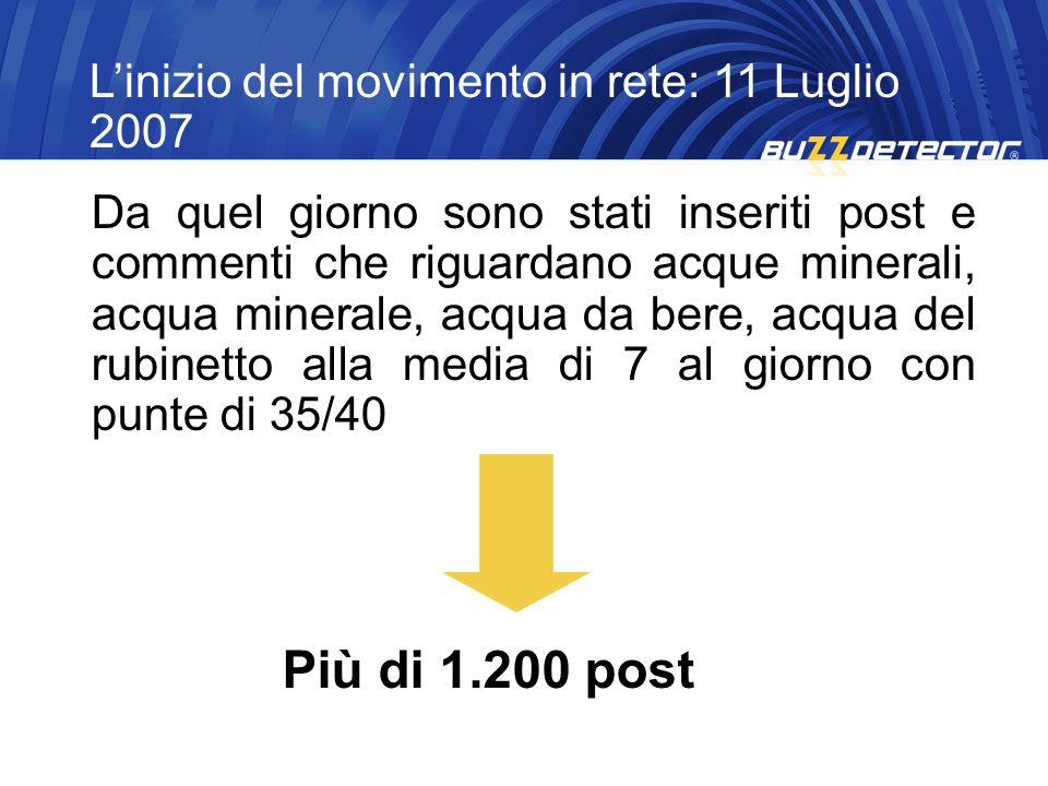 Più di 1.200 post L'inizio del movimento in rete: 11 Luglio 2007
