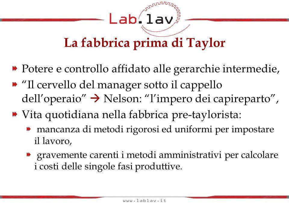 La fabbrica prima di Taylor