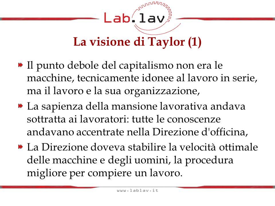 La visione di Taylor (1)