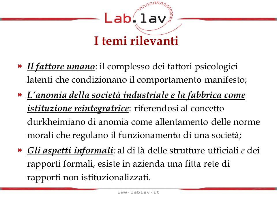 I temi rilevanti Il fattore umano: il complesso dei fattori psicologici latenti che condizionano il comportamento manifesto;