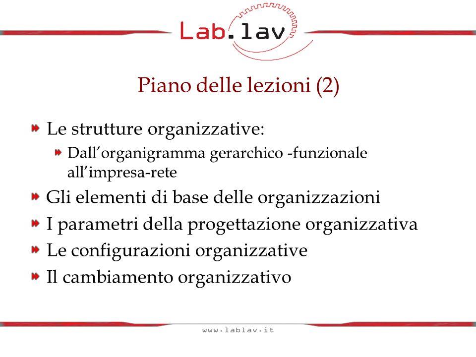 Piano delle lezioni (2) Le strutture organizzative: