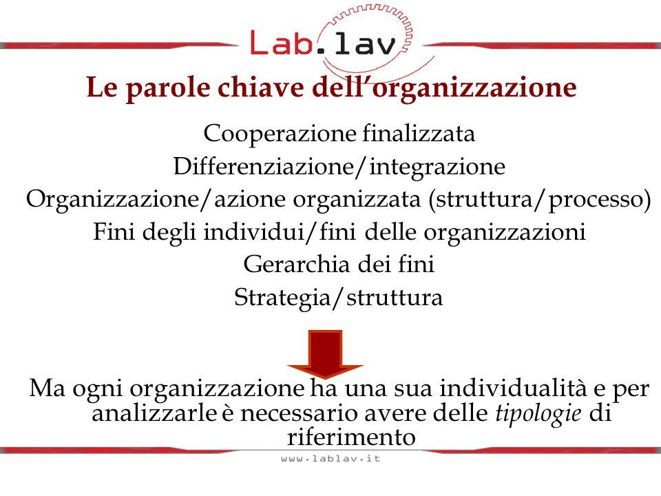Le parole chiave dell'organizzazione