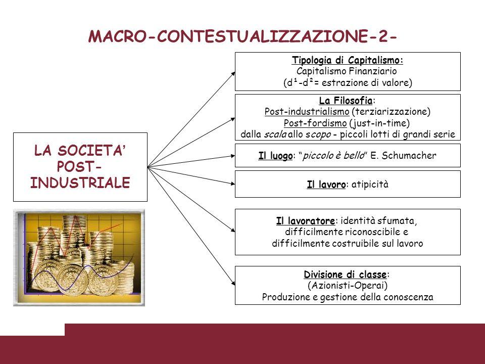 MACRO-CONTESTUALIZZAZIONE-2- Tipologia di Capitalismo: