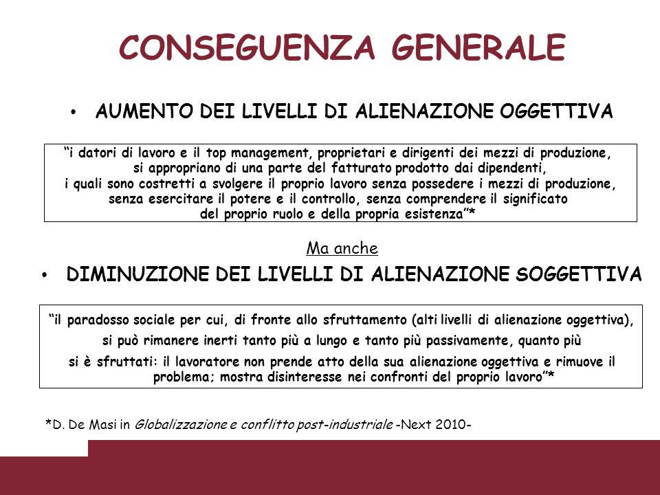 CONSEGUENZA GENERALE AUMENTO DEI LIVELLI DI ALIENAZIONE OGGETTIVA