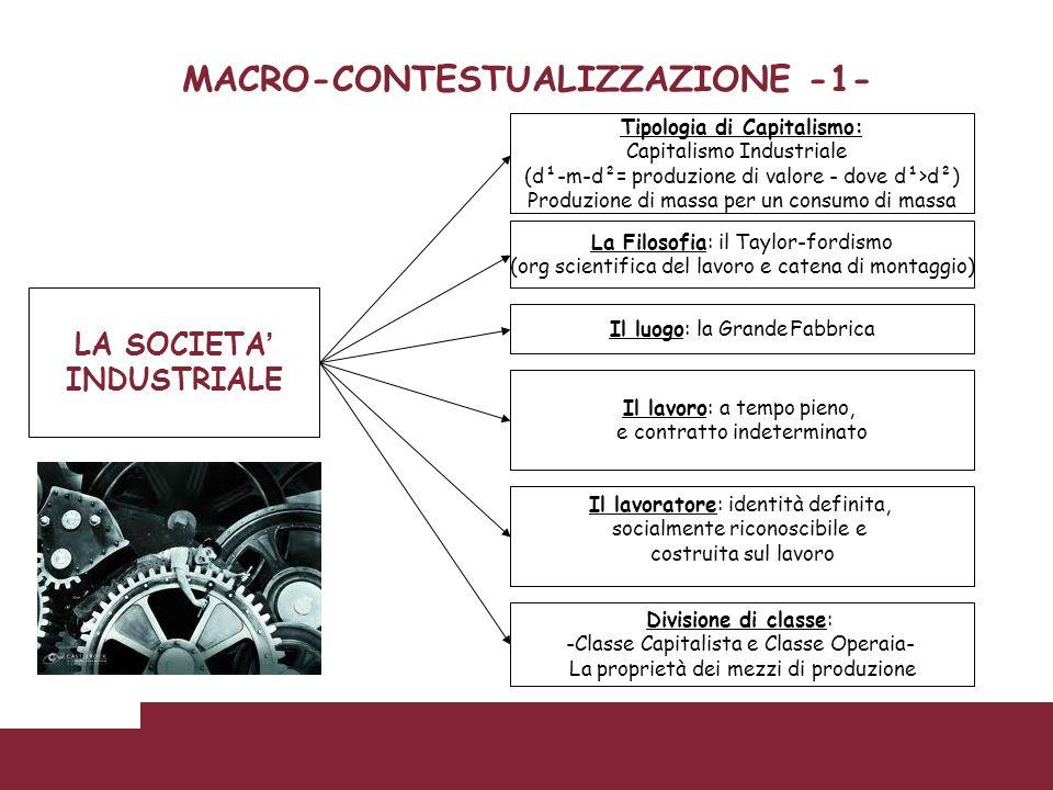 MACRO-CONTESTUALIZZAZIONE -1- Tipologia di Capitalismo: