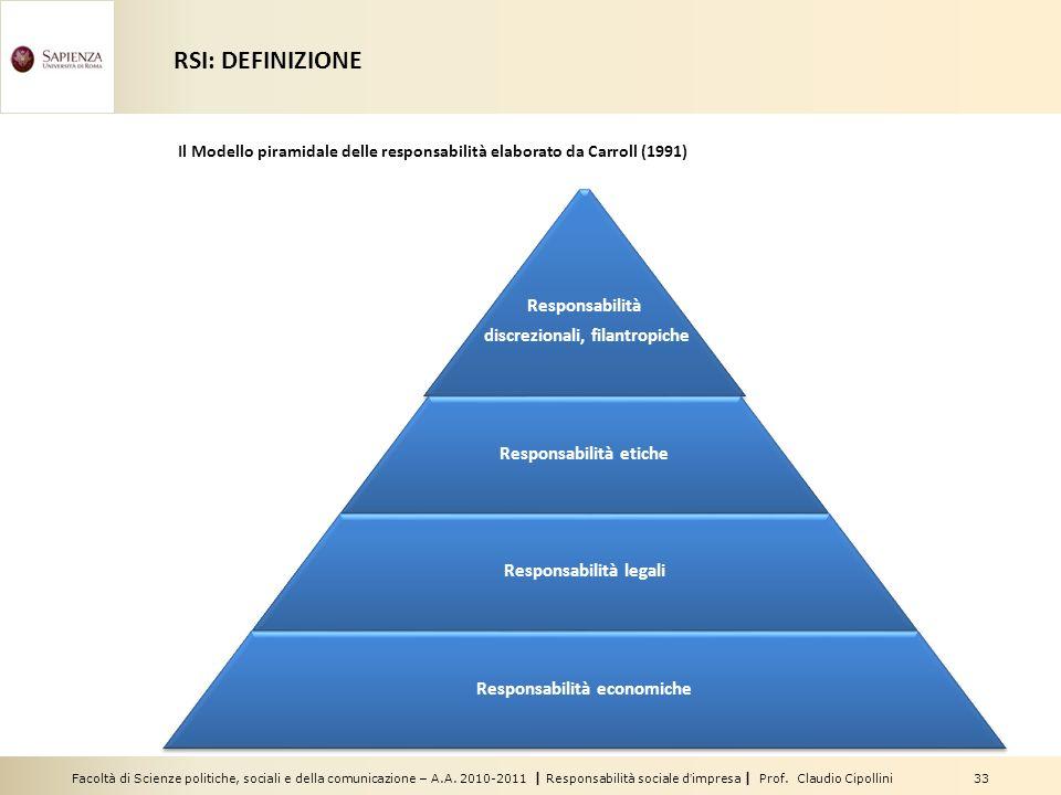RSI: DEFINIZIONE Responsabilità discrezionali, filantropiche