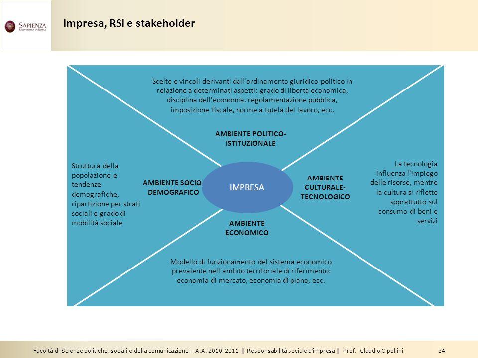 Impresa, RSI e stakeholder