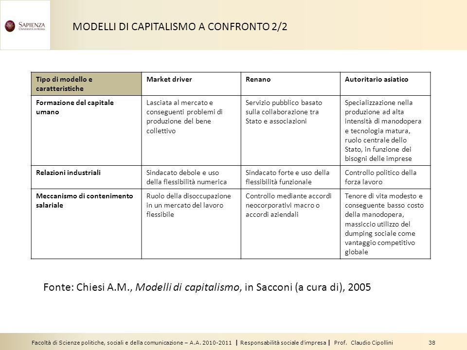 MODELLI DI CAPITALISMO A CONFRONTO 2/2
