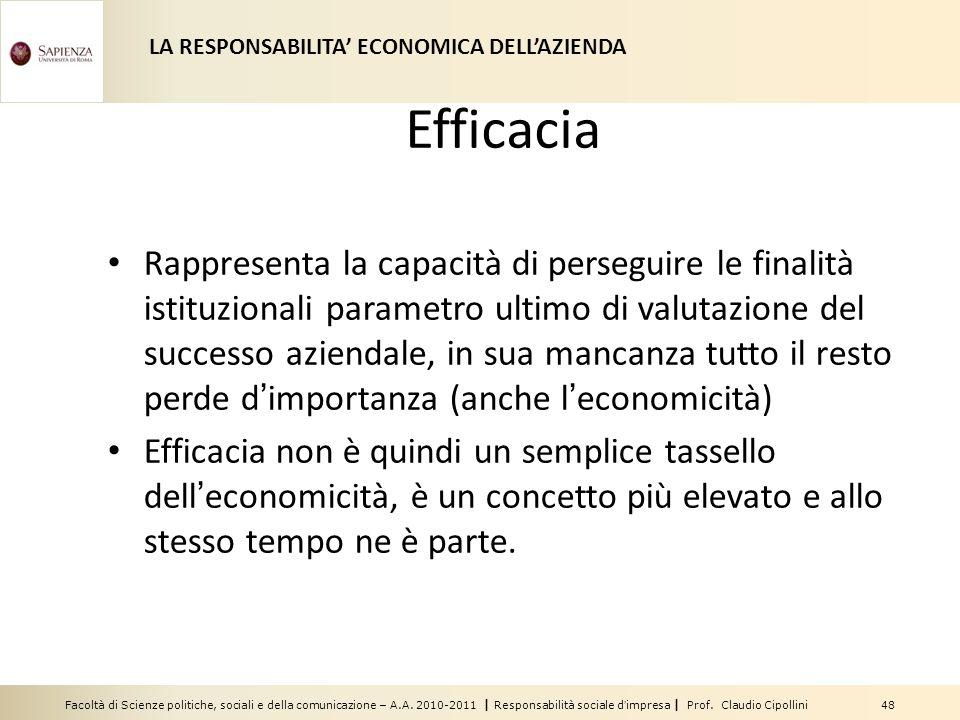 LA RESPONSABILITA' ECONOMICA DELL'AZIENDA
