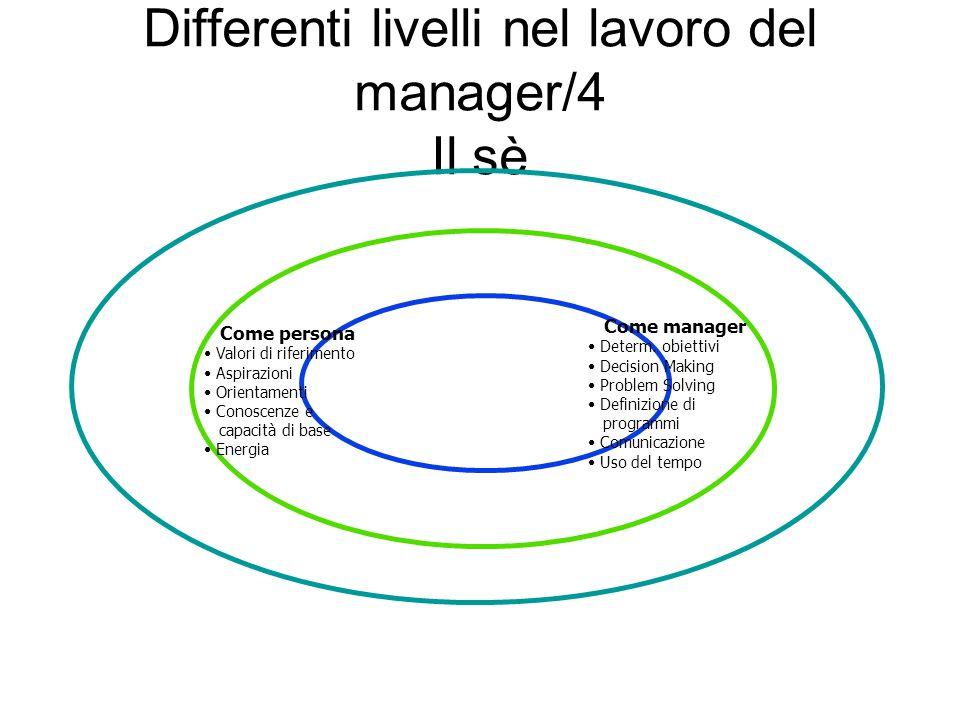 Differenti livelli nel lavoro del manager/4 Il sè