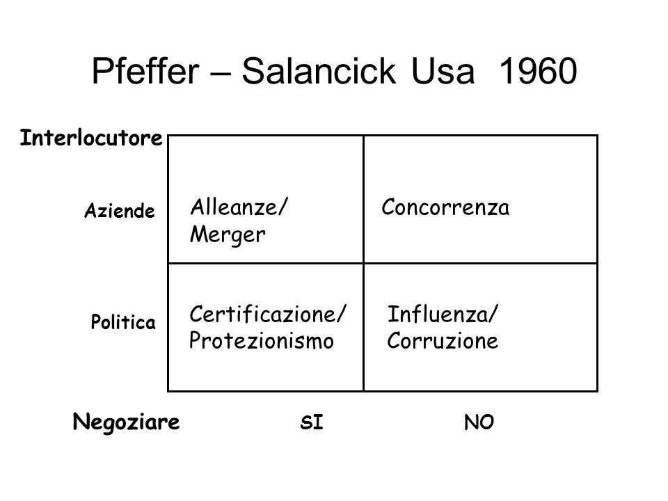 Pfeffer – Salancick Usa 1960