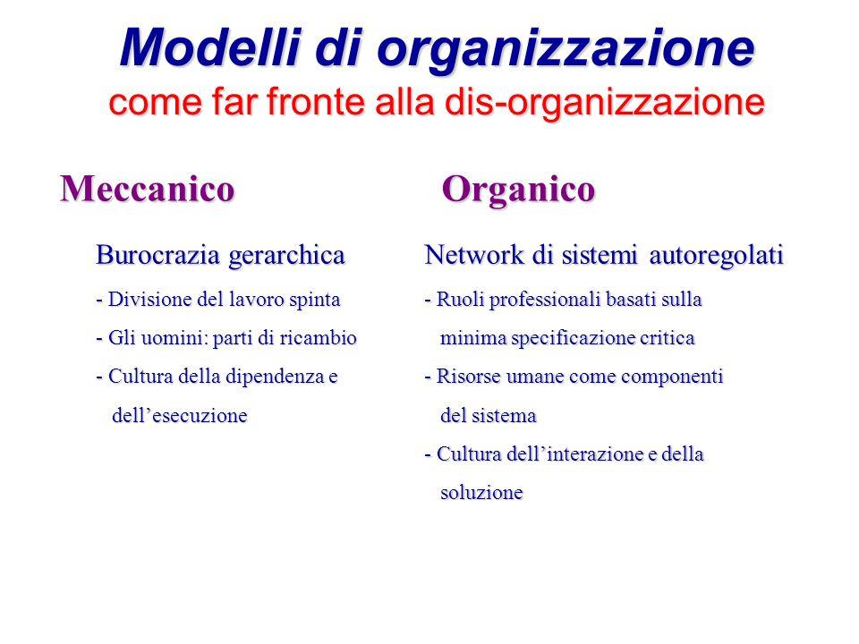 Modelli di organizzazione come far fronte alla dis-organizzazione