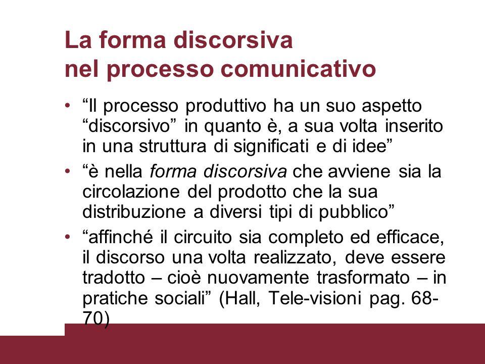 La forma discorsiva nel processo comunicativo