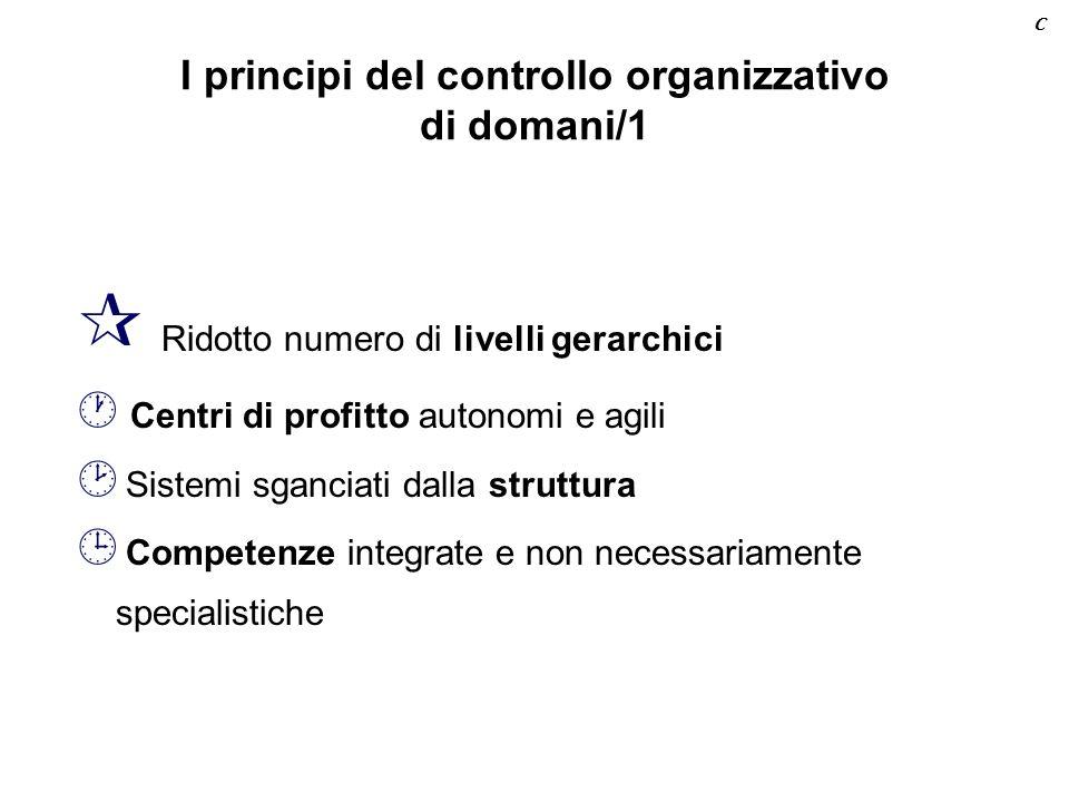 I principi del controllo organizzativo di domani/1