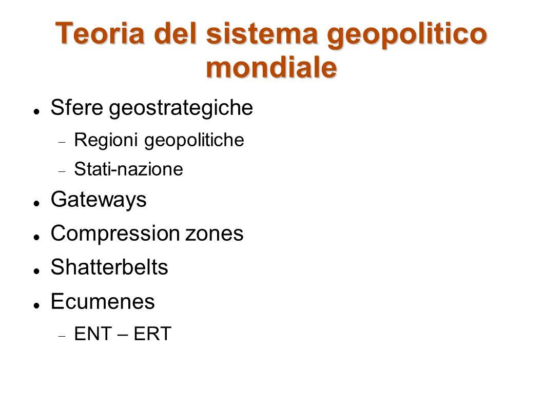 Teoria del sistema geopolitico mondiale