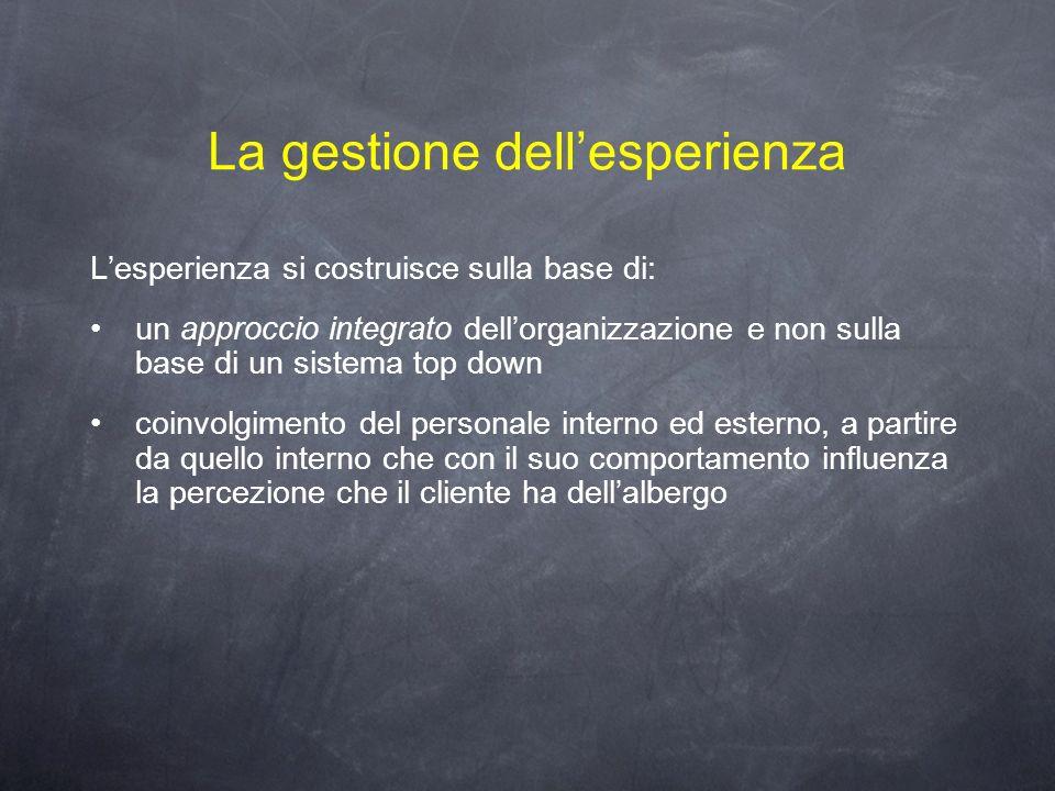 La gestione dell'esperienza