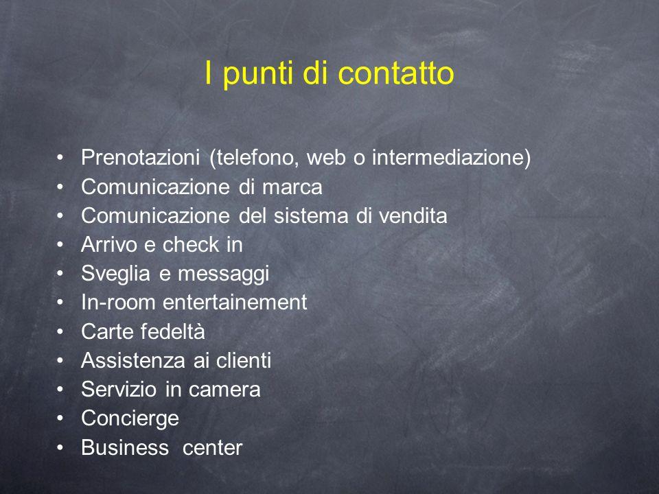 I punti di contatto Prenotazioni (telefono, web o intermediazione)