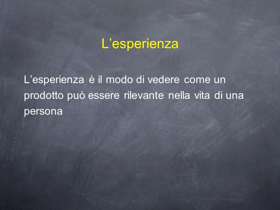 L'esperienza L'esperienza è il modo di vedere come un prodotto può essere rilevante nella vita di una persona.
