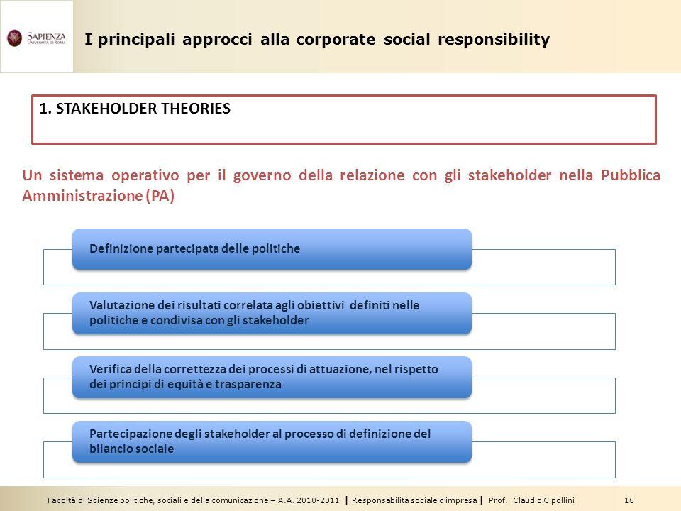 I principali approcci alla corporate social responsibility