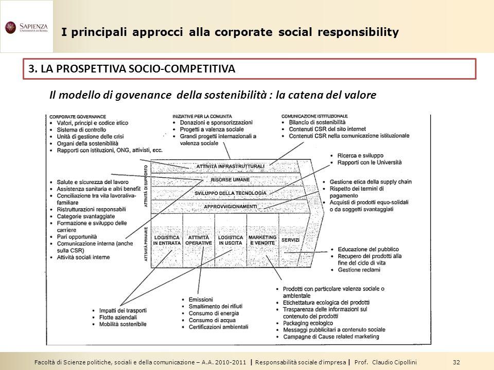 3. LA PROSPETTIVA SOCIO-COMPETITIVA