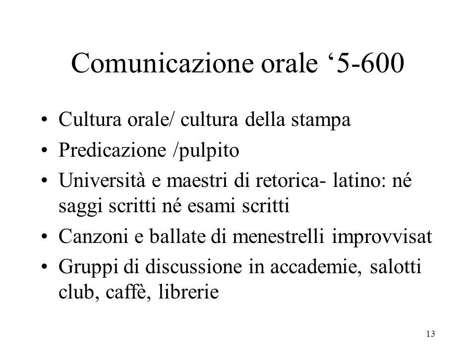 Comunicazione orale '5-600