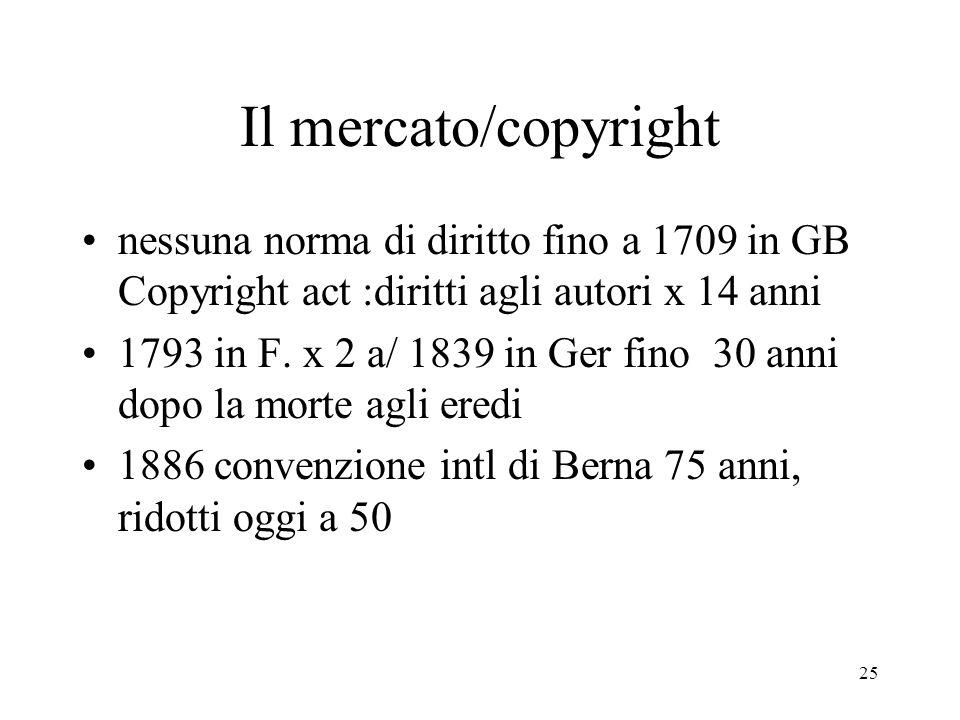 Il mercato/copyright nessuna norma di diritto fino a 1709 in GB Copyright act :diritti agli autori x 14 anni.