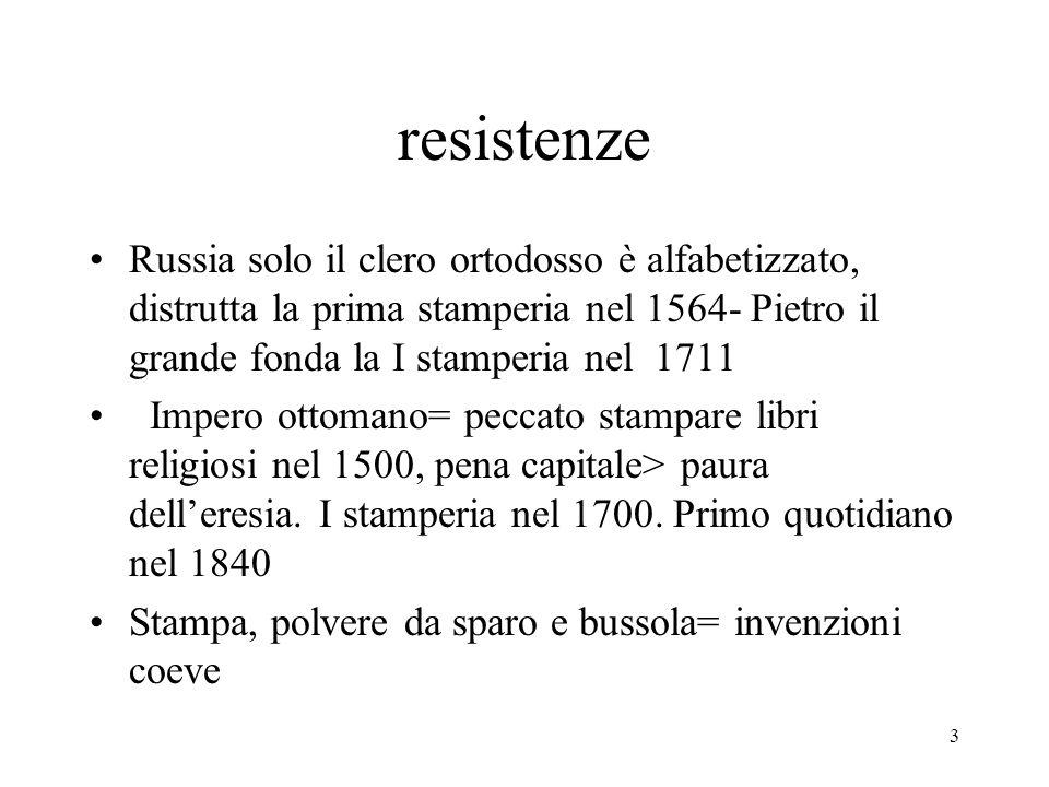 resistenze Russia solo il clero ortodosso è alfabetizzato, distrutta la prima stamperia nel 1564- Pietro il grande fonda la I stamperia nel 1711.