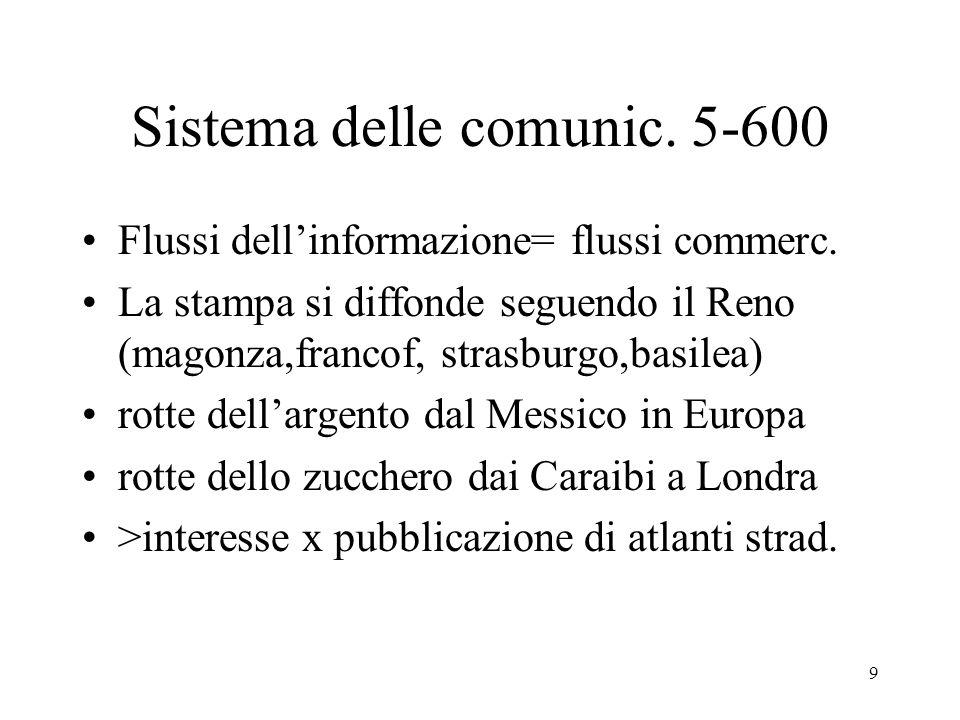 Sistema delle comunic. 5-600