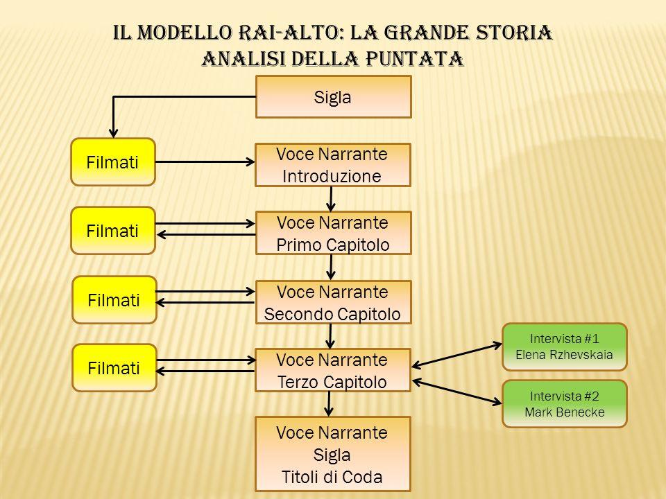 Il modello Rai-Alto: La Grande Storia