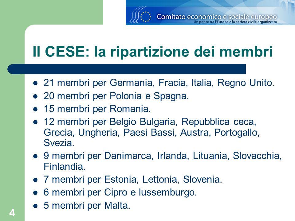 Il CESE: la ripartizione dei membri