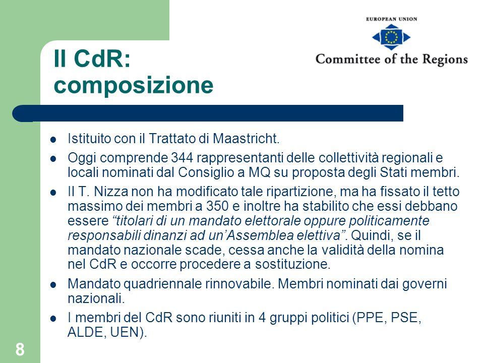 Il CdR: composizione Istituito con il Trattato di Maastricht.