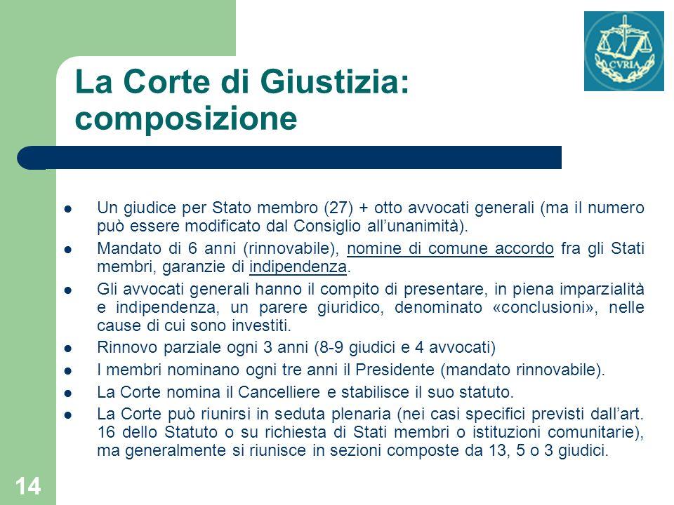 La Corte di Giustizia: composizione