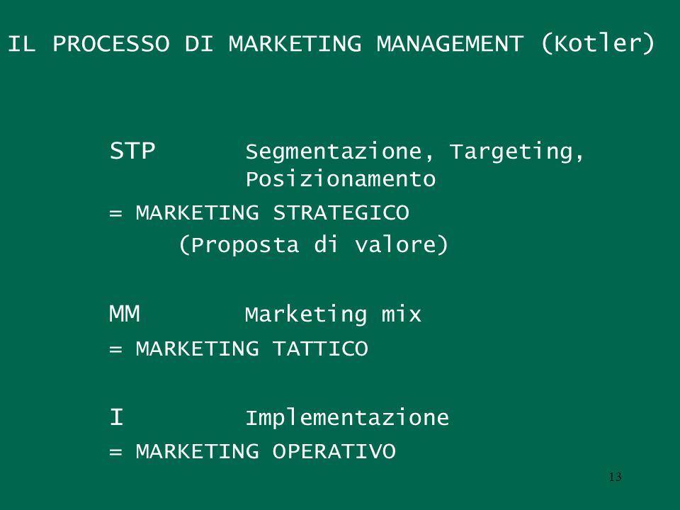 IL PROCESSO DI MARKETING MANAGEMENT (Kotler)