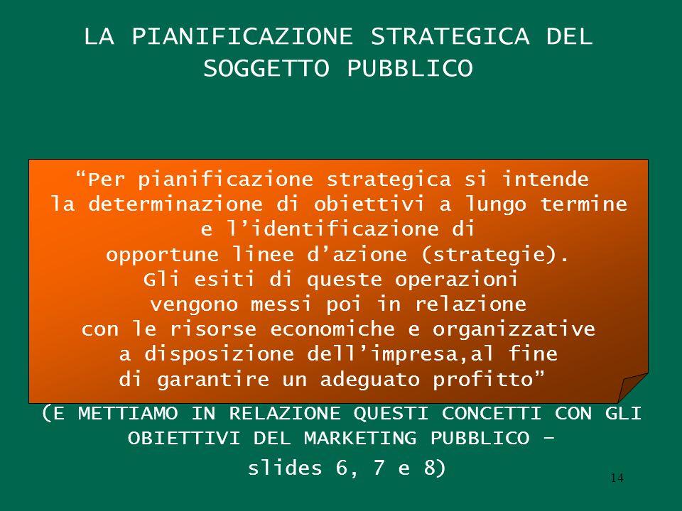 LA PIANIFICAZIONE STRATEGICA DEL SOGGETTO PUBBLICO
