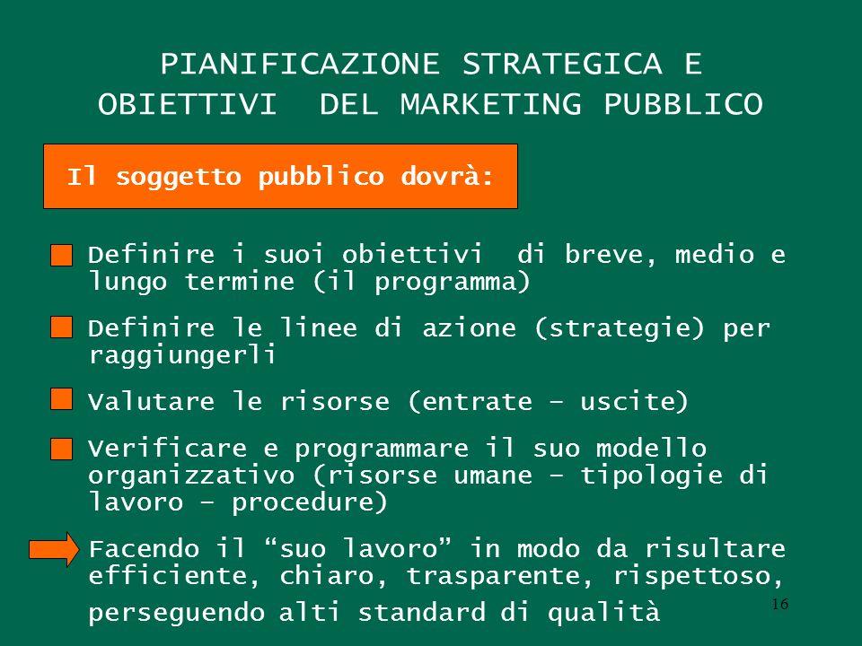 PIANIFICAZIONE STRATEGICA E OBIETTIVI DEL MARKETING PUBBLICO