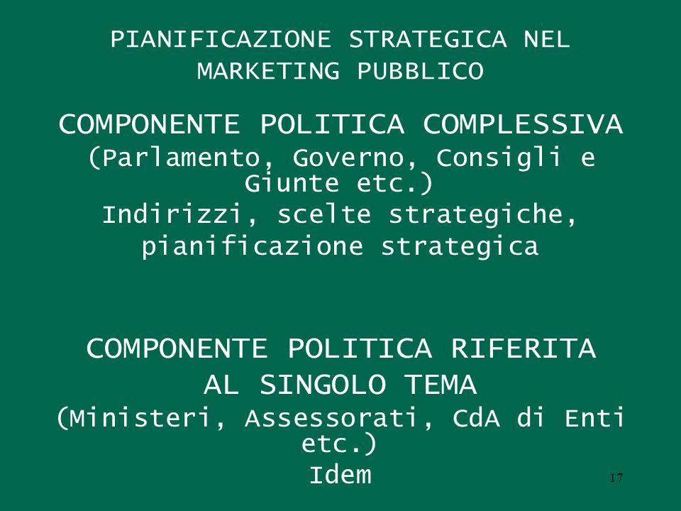 PIANIFICAZIONE STRATEGICA NEL MARKETING PUBBLICO