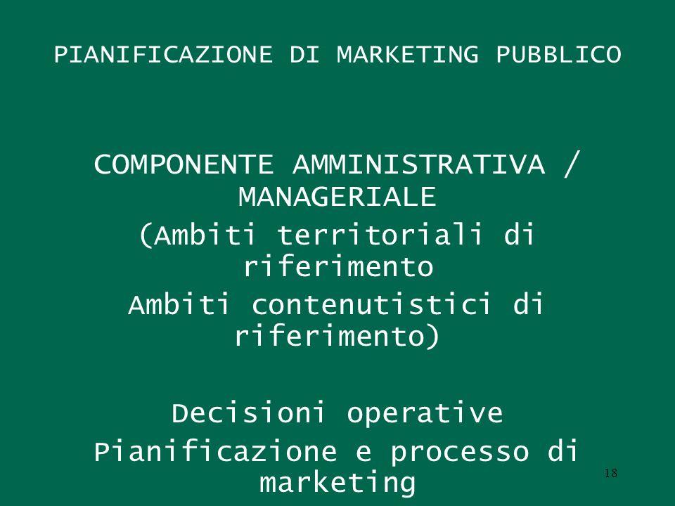 PIANIFICAZIONE DI MARKETING PUBBLICO
