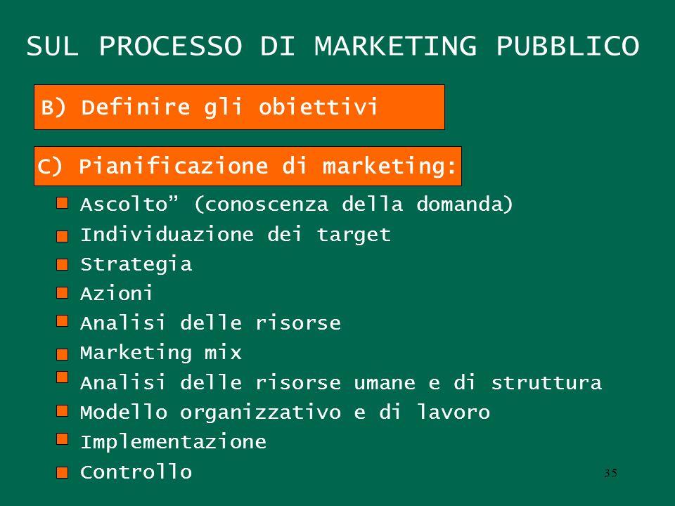 SUL PROCESSO DI MARKETING PUBBLICO