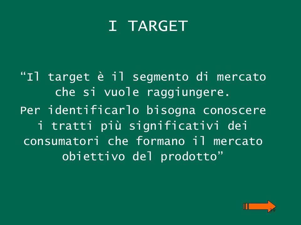 Il target è il segmento di mercato che si vuole raggiungere.