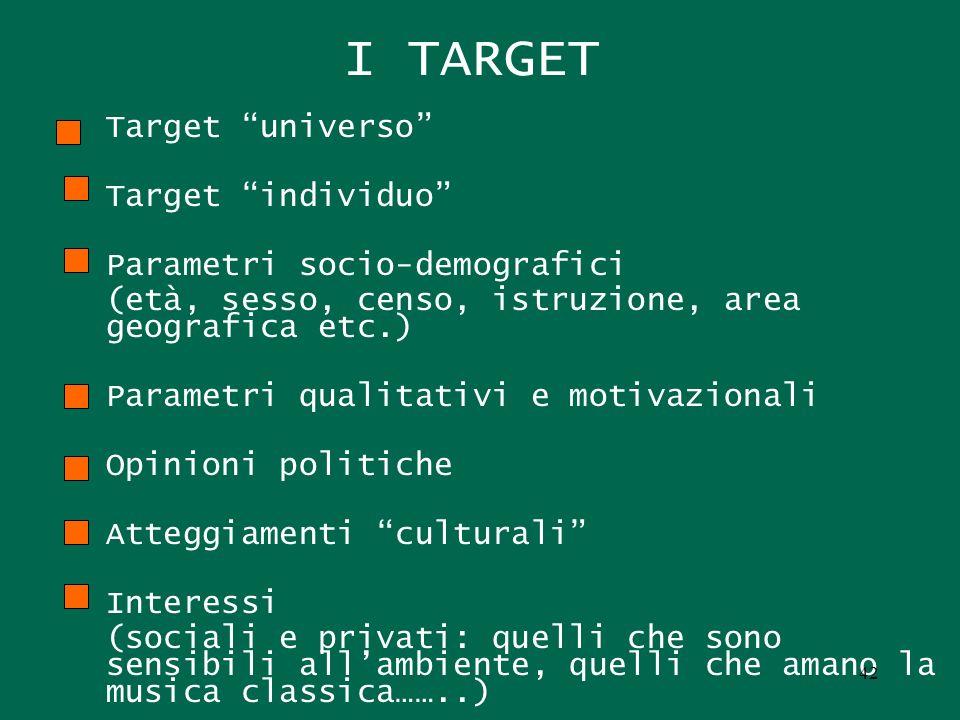 I TARGET Target universo Target individuo