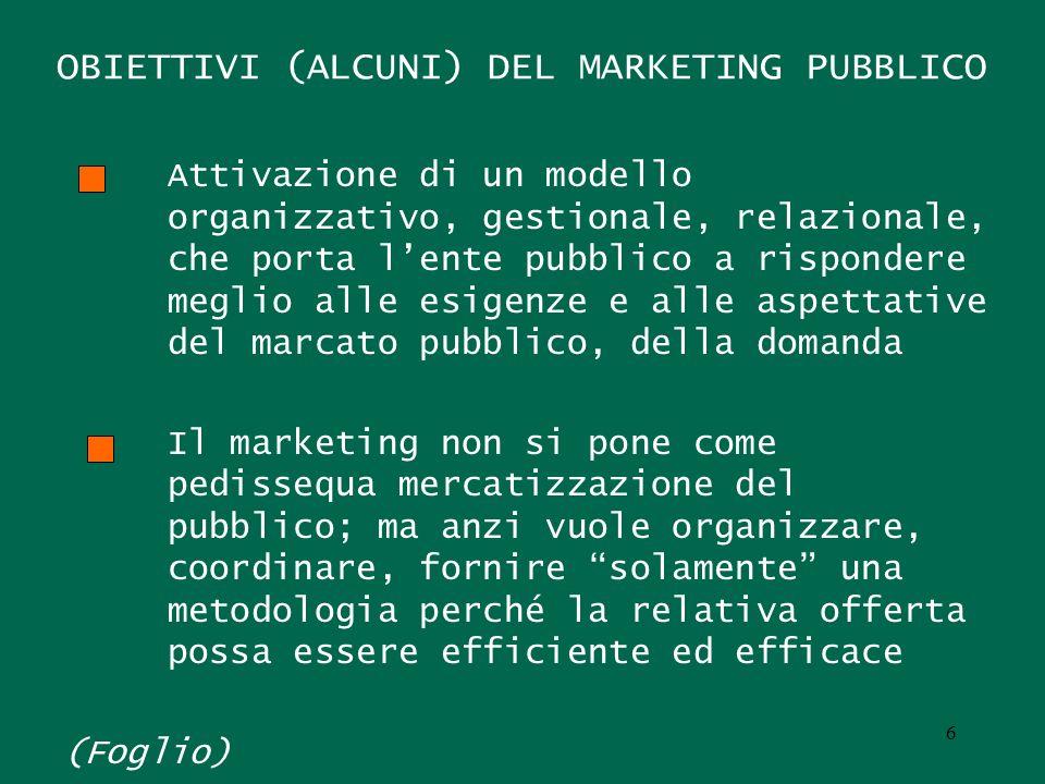 OBIETTIVI (ALCUNI) DEL MARKETING PUBBLICO