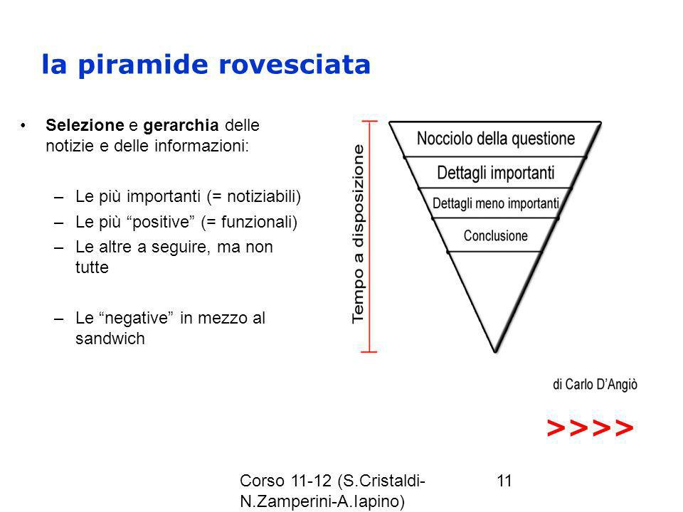la piramide rovesciata