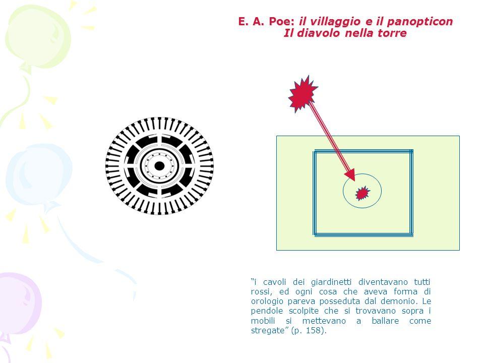 E. A. Poe: il villaggio e il panopticon