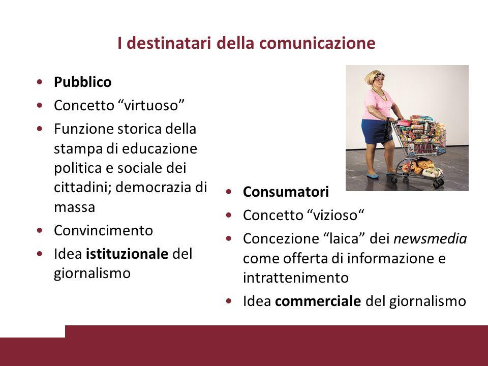 I destinatari della comunicazione