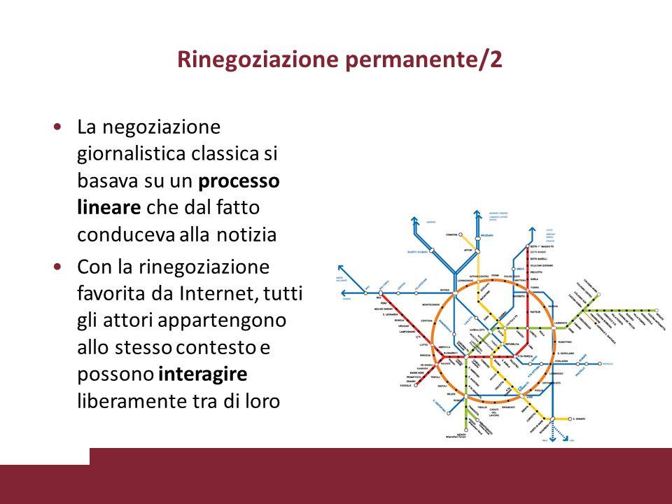 Rinegoziazione permanente/2
