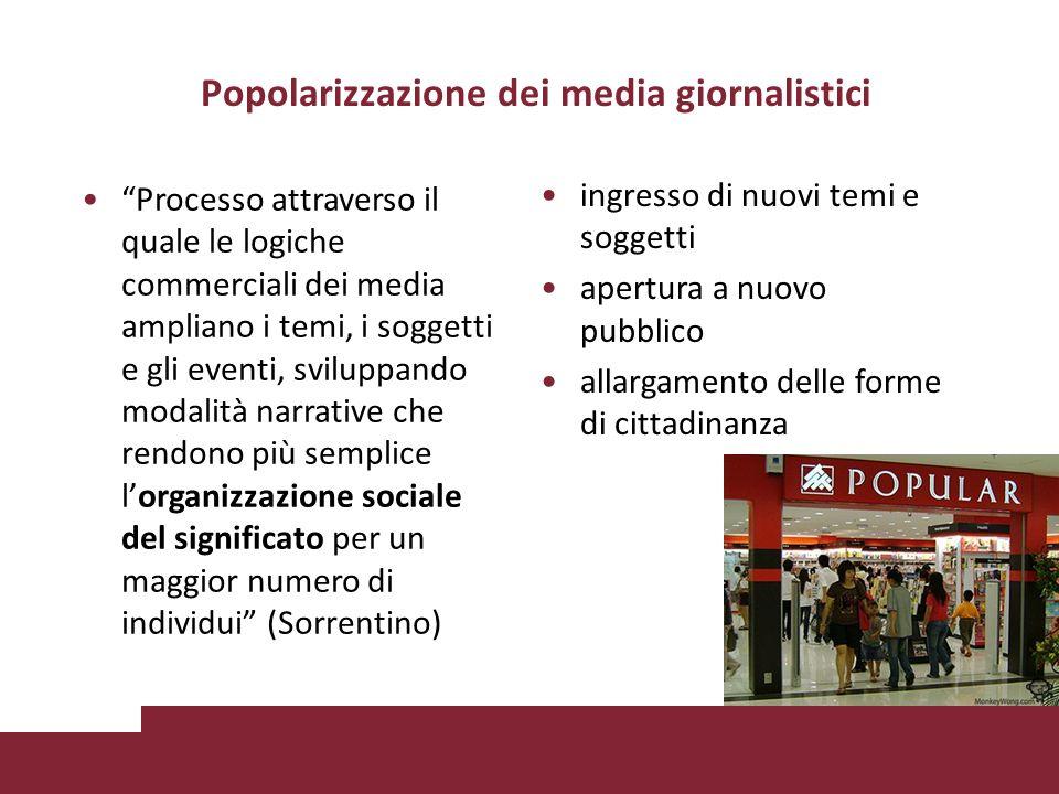 Popolarizzazione dei media giornalistici